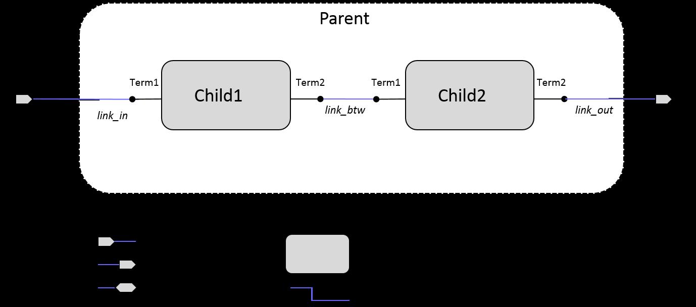 Netlist Circuit Diagram - Wiring Schematics